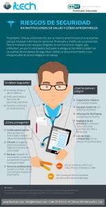 riesgos-de-seguridad-en-salud