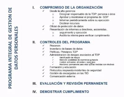 Programa integral de gestión de datos personales