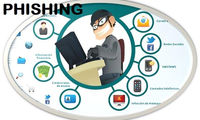 Claves para reconocer el Phishing