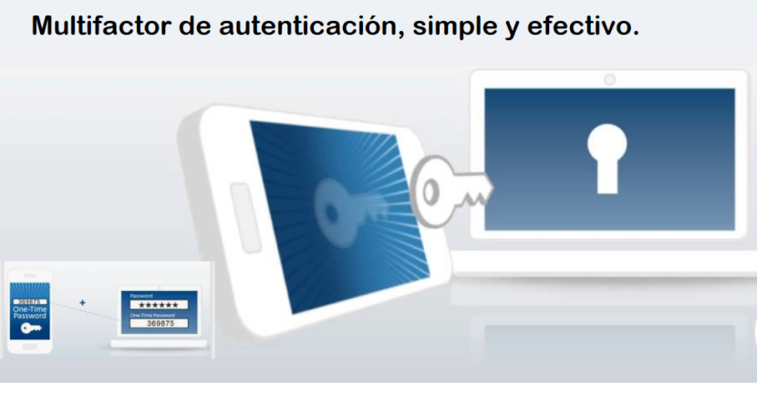 Autenticación multifactor para Trabajo remoto seguro