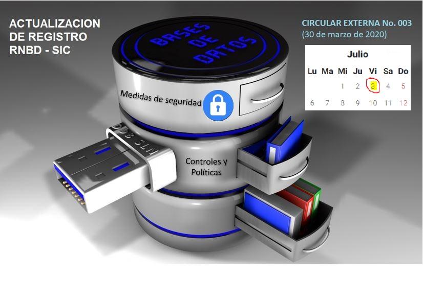 En Julio 3 vence plazo para cumplir con Ley de protección de datos