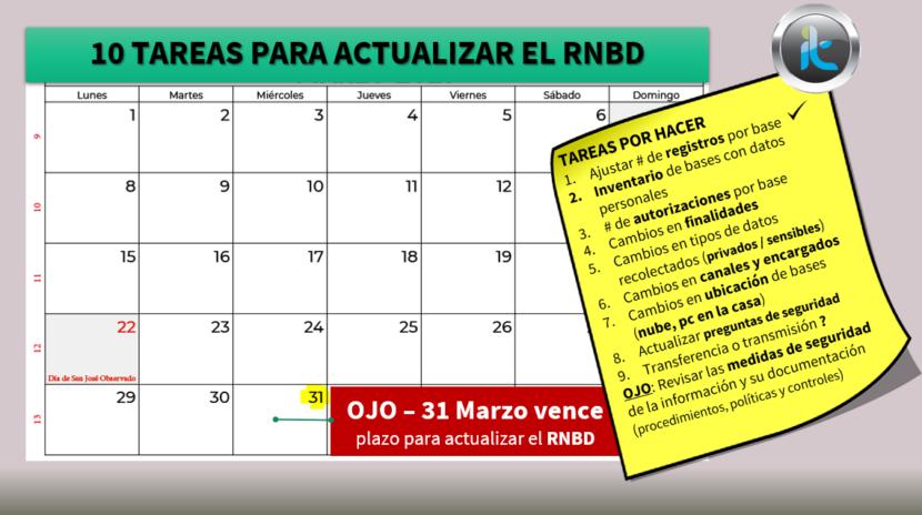 Tareas para actualizar el RNBD y cumplir con la ley 1581