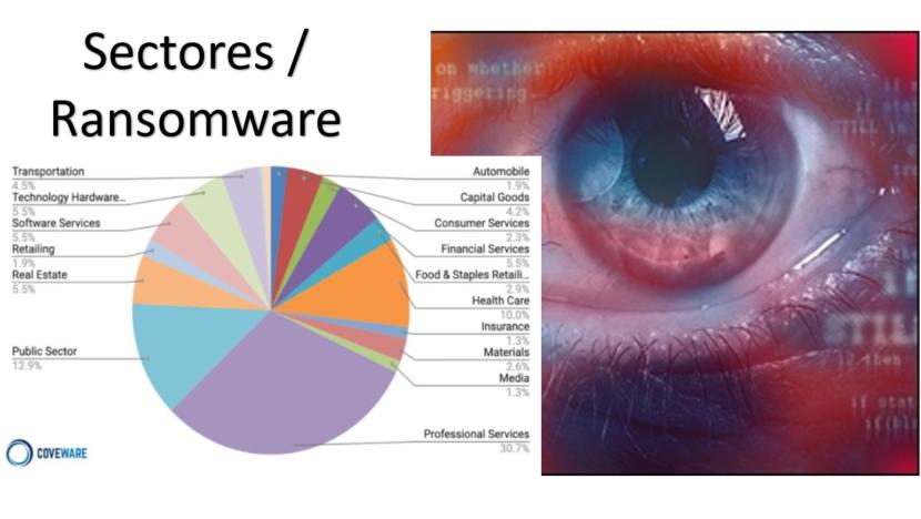 El crecimiento del ransomware en América Latina y las nuevas técnicas